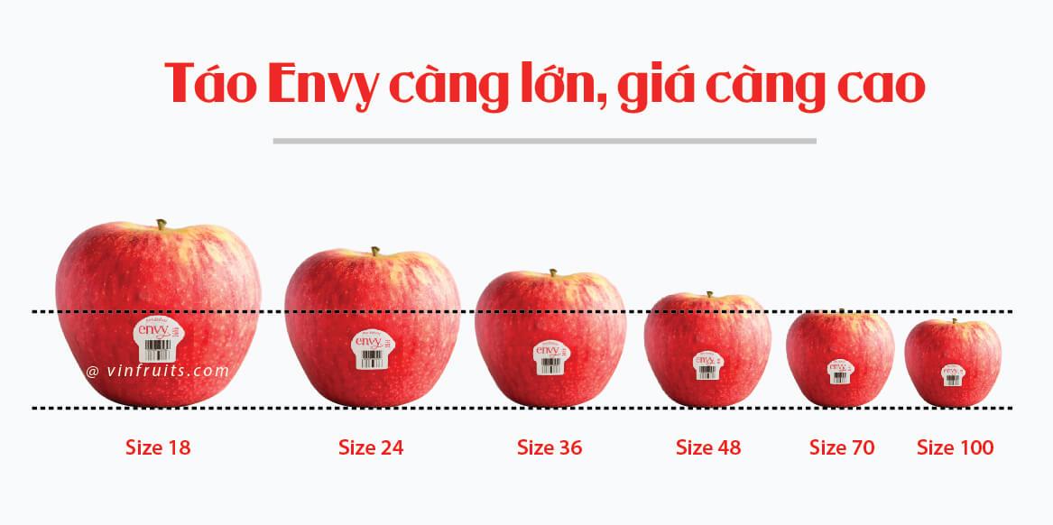 Tao envy NewZealand - vinfruits 8
