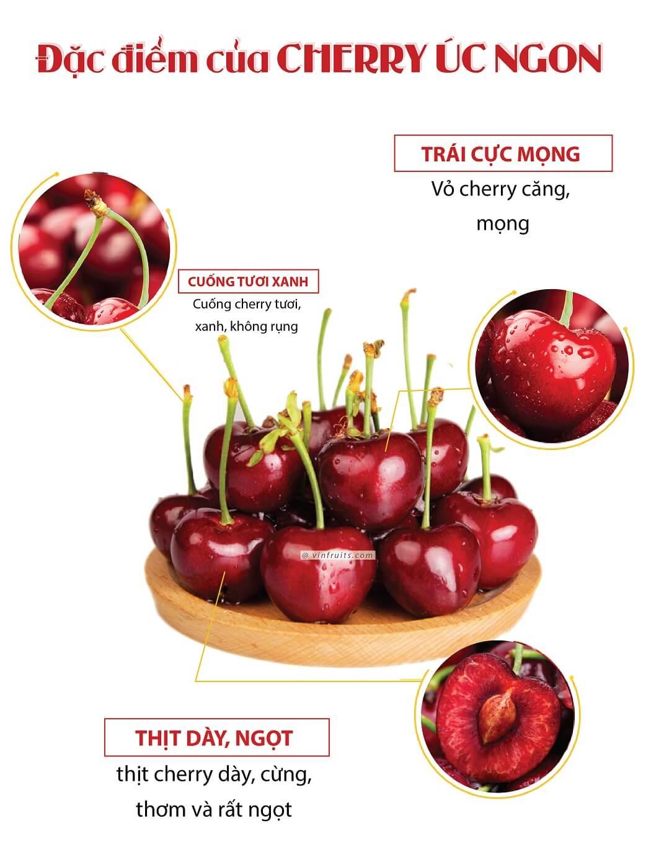 Dac trung cua cherry ngon tu Uc - vinfruits