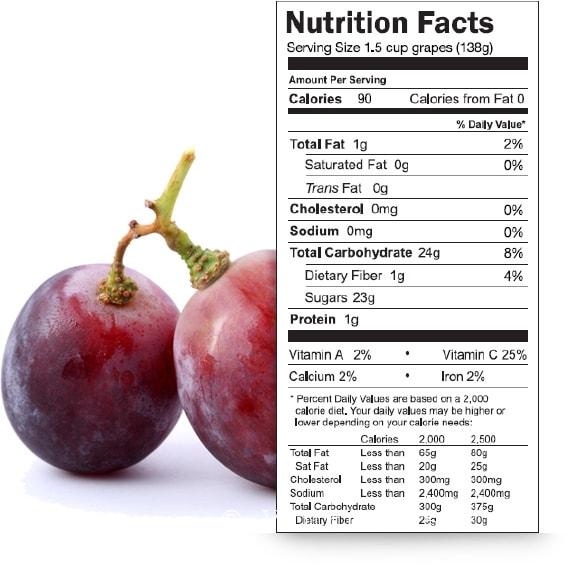 Giá trị dinh dưỡng của nho - VinFruits