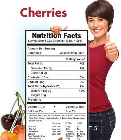 Giá trị dinh dưỡng của cherry Mỹ - Vinfruits