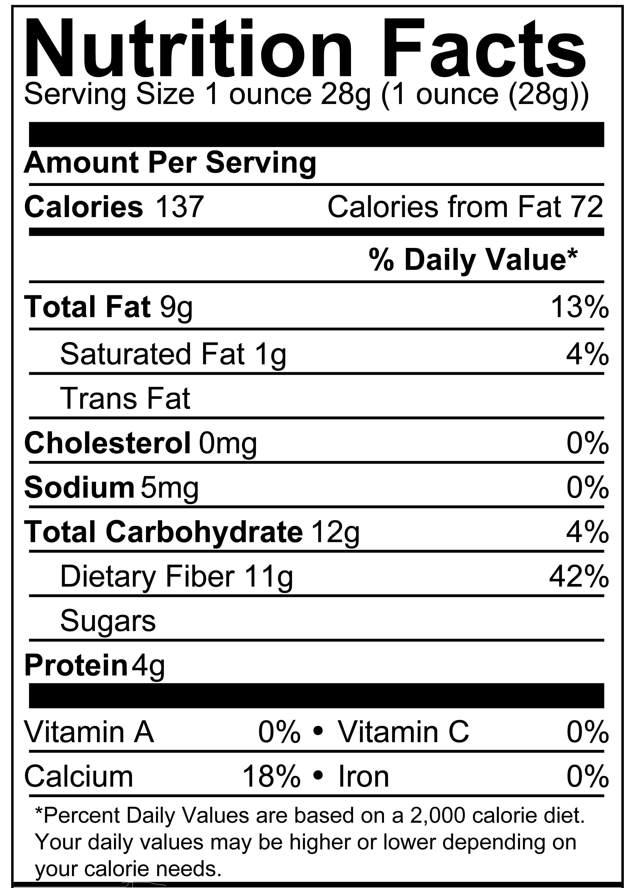 Thành phần dinh dưỡng của hạt chia - vinfruits