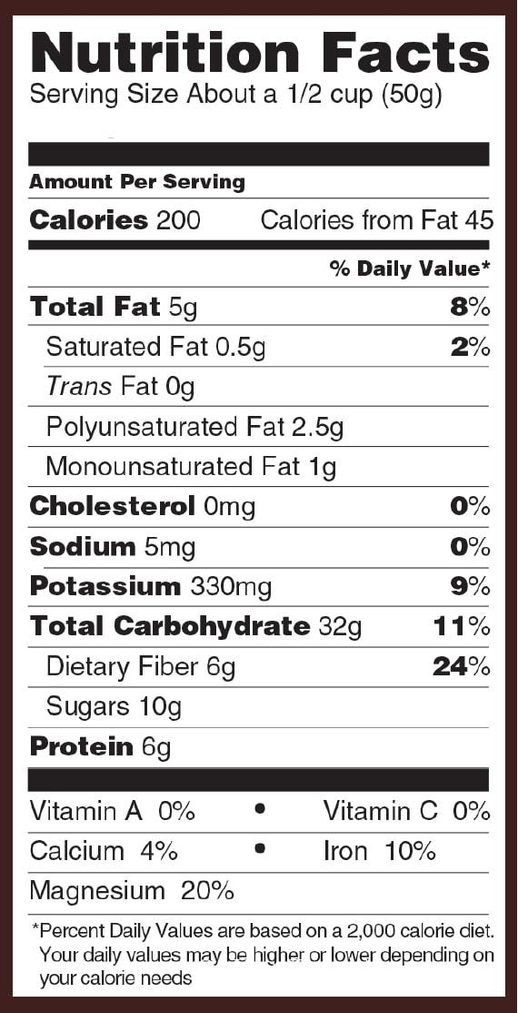 Thành phần dinh dưỡng của quà việt quất - VinFruits